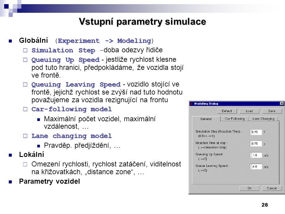 Vstupní parametry simulace