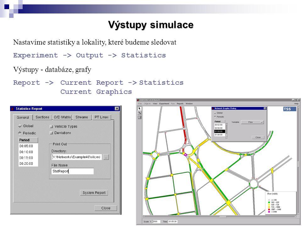Výstupy simulace Nastavíme statistiky a lokality, které budeme sledovat. Experiment -> Output -> Statistics.