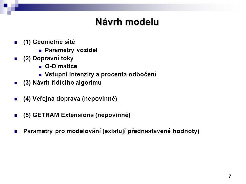 Návrh modelu (1) Geometrie sítě Parametry vozidel (2) Dopravní toky