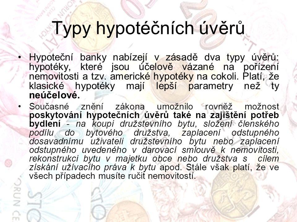 Typy hypotéčních úvěrů