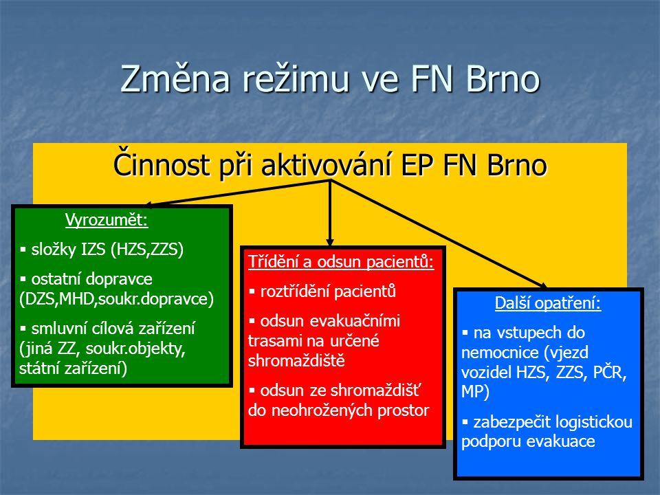 Činnost při aktivování EP FN Brno