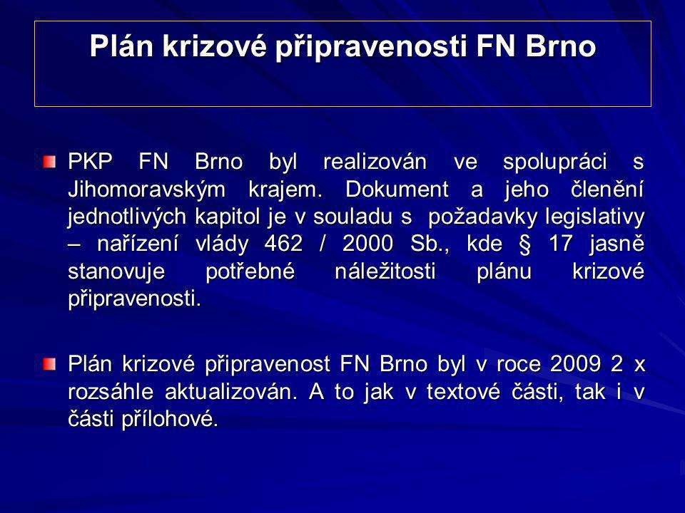 Plán krizové připravenosti FN Brno