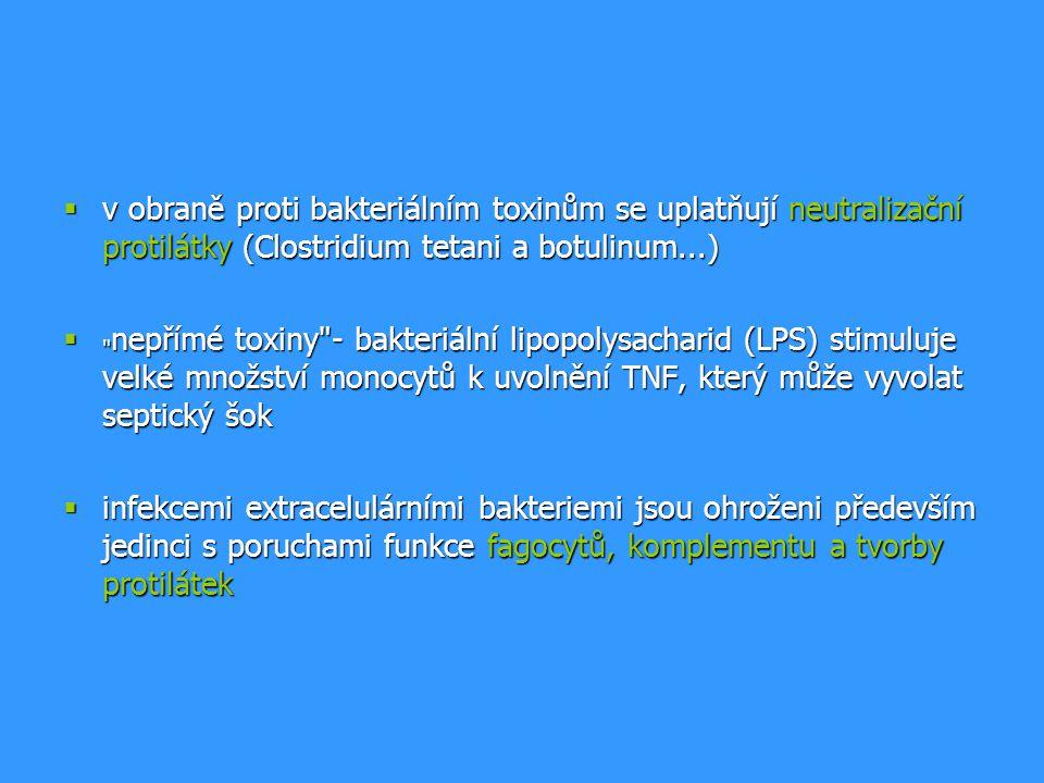 v obraně proti bakteriálním toxinům se uplatňují neutralizační protilátky (Clostridium tetani a botulinum...)