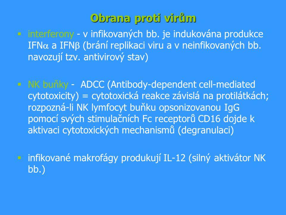 Obrana proti virům
