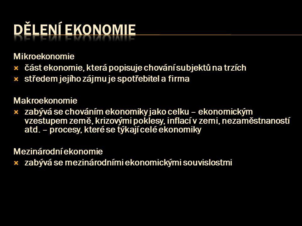 Dělení ekonomie Mikroekonomie