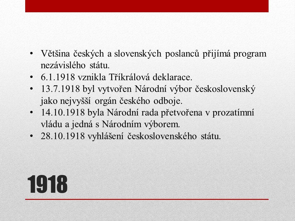 Většina českých a slovenských poslanců přijímá program nezávislého státu.