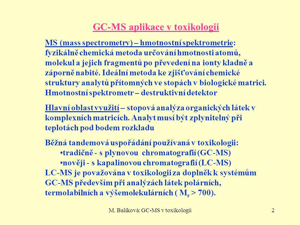 GC-MS aplikace v toxikologii