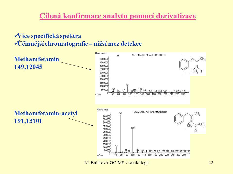 Cílená konfirmace analytu pomocí derivatizace