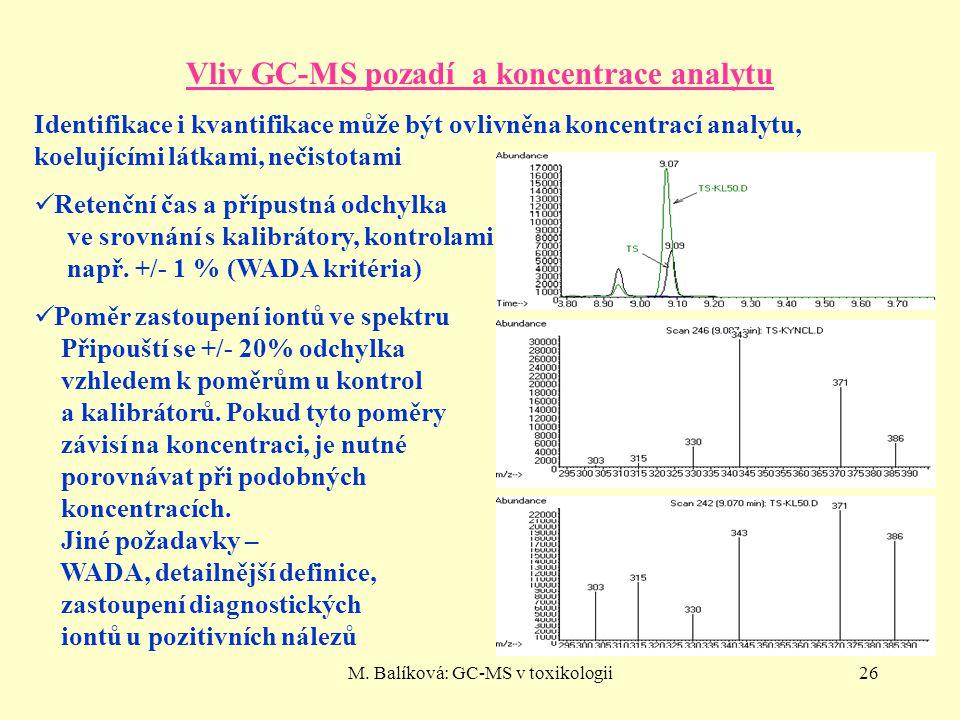 Vliv GC-MS pozadí a koncentrace analytu