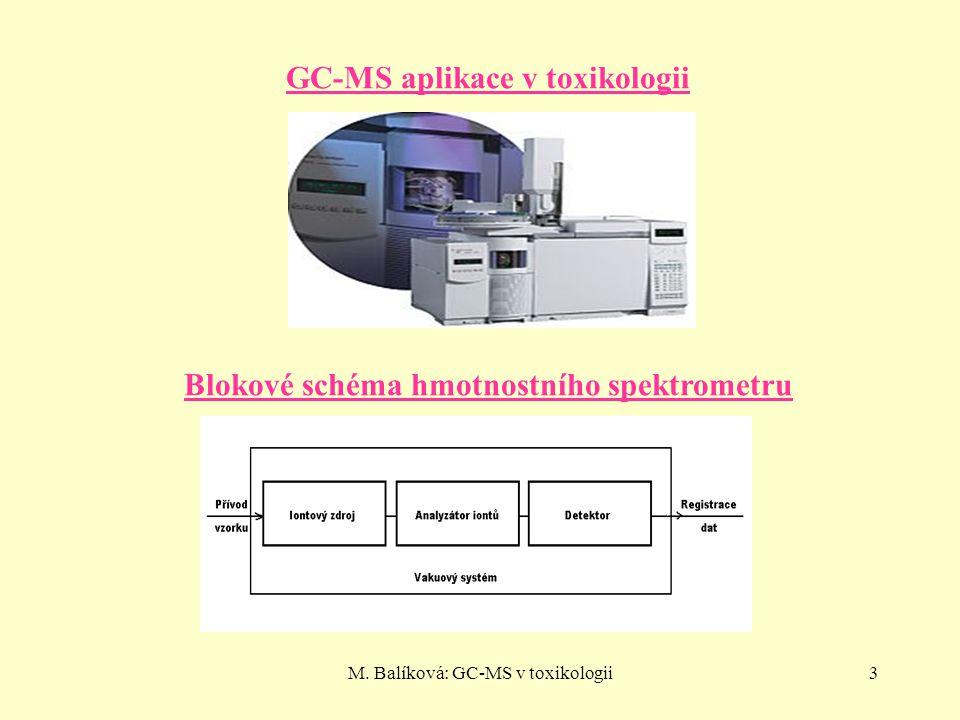 GC-MS aplikace v toxikologii Blokové schéma hmotnostního spektrometru