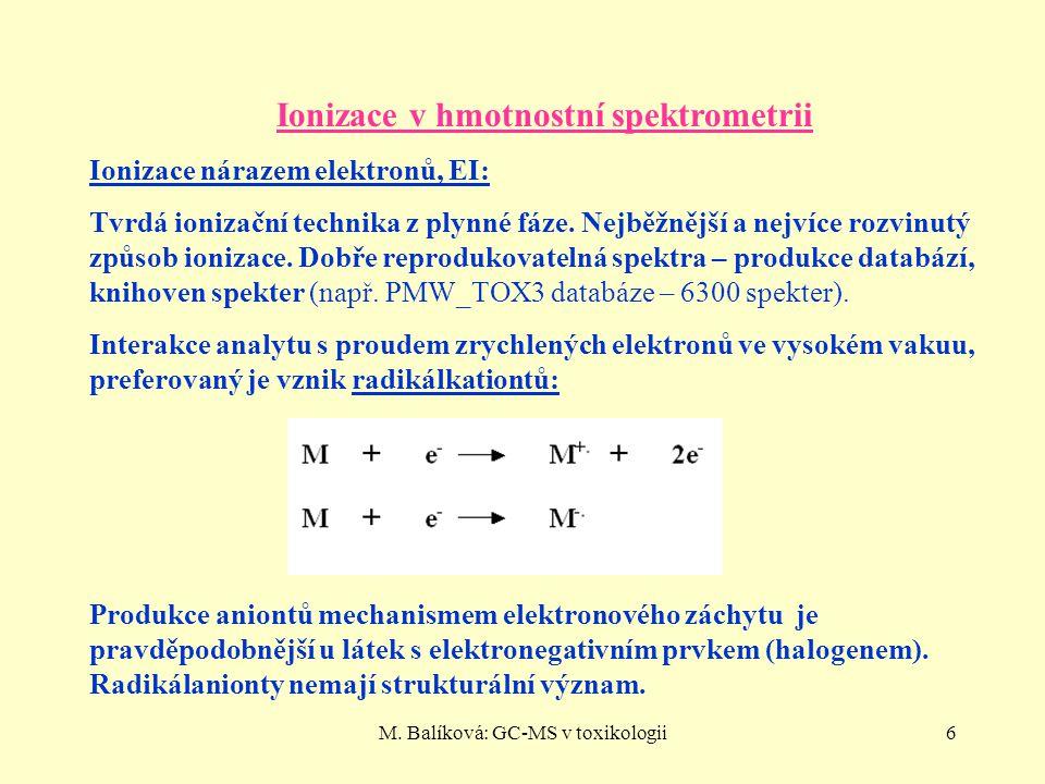 Ionizace v hmotnostní spektrometrii