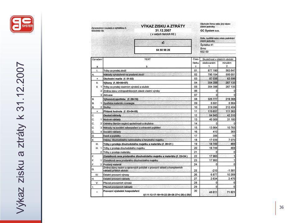 Výkaz zisku a ztráty k 31.12.2007 36
