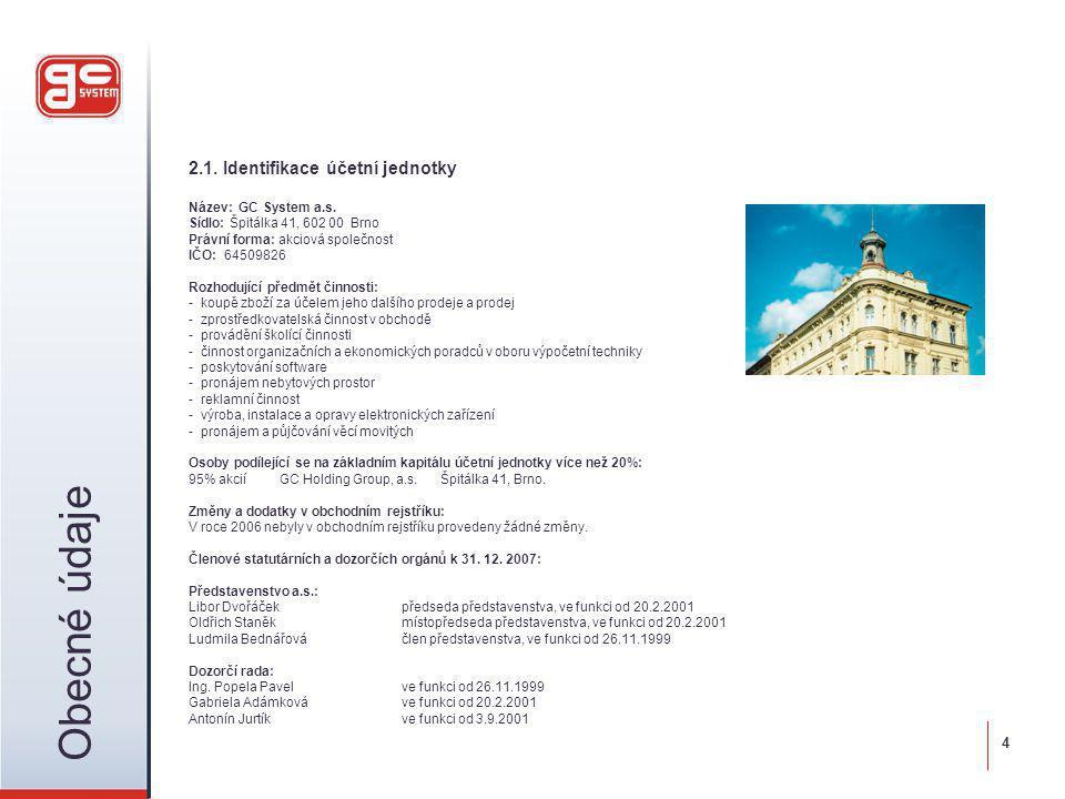 Obecné údaje 2.1. Identifikace účetní jednotky 4 Název: GC System a.s.