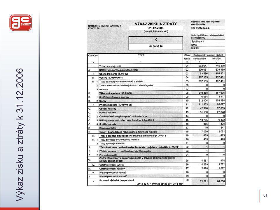 Výkaz zisku a ztráty k 31.12.2006 61