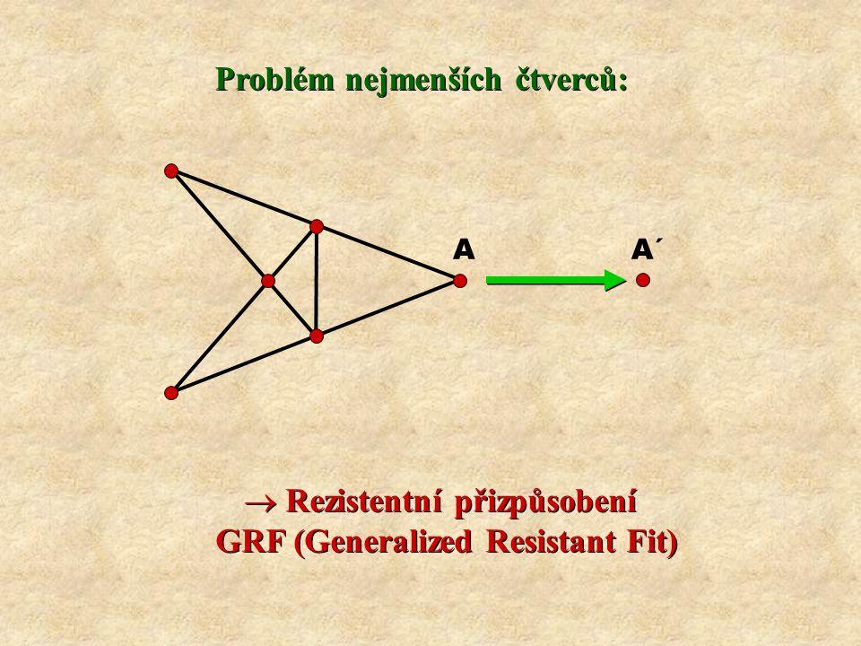 Rezistentní přizpůsobení GRF (Generalized Resistant Fit)
