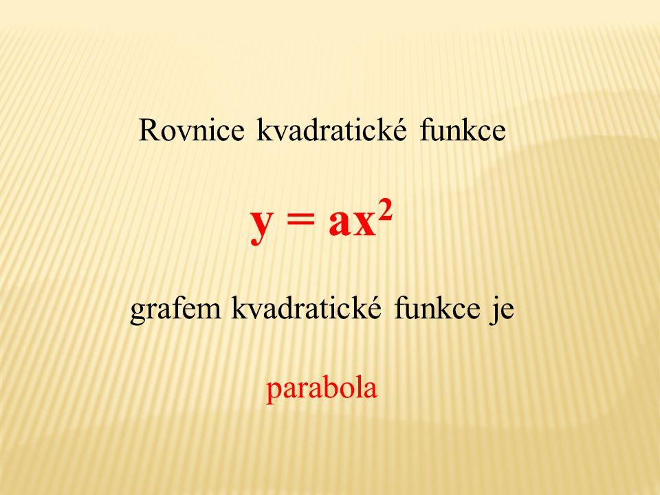 y = ax2 Rovnice kvadratické funkce grafem kvadratické funkce je