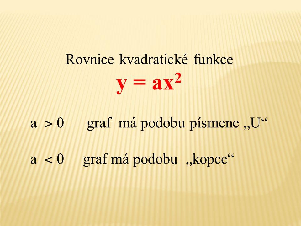 Rovnice kvadratické funkce