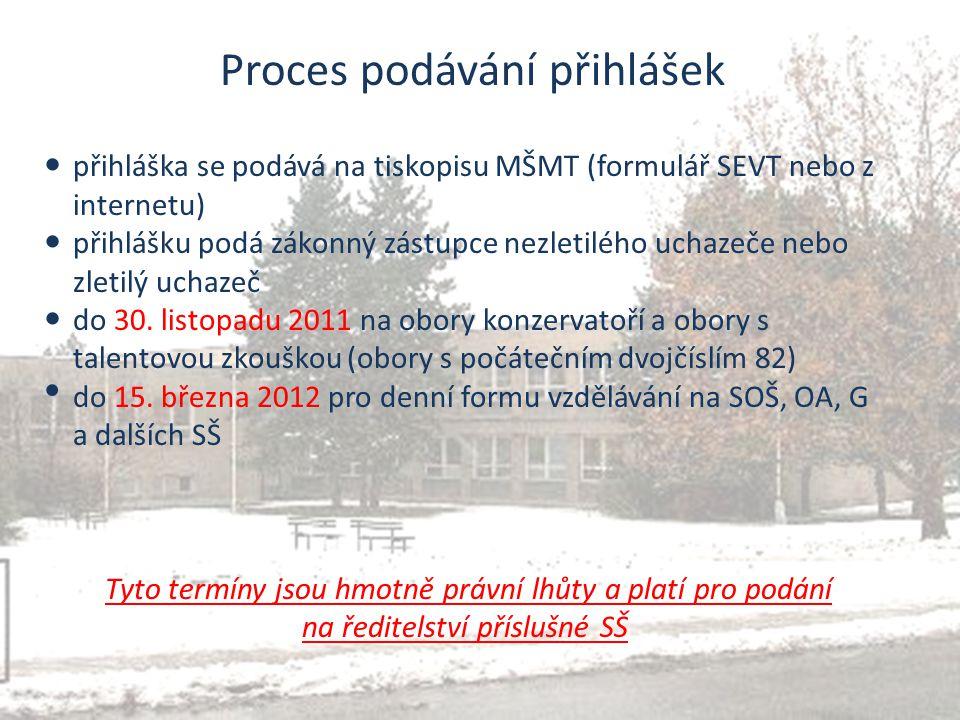 Proces podávání přihlášek