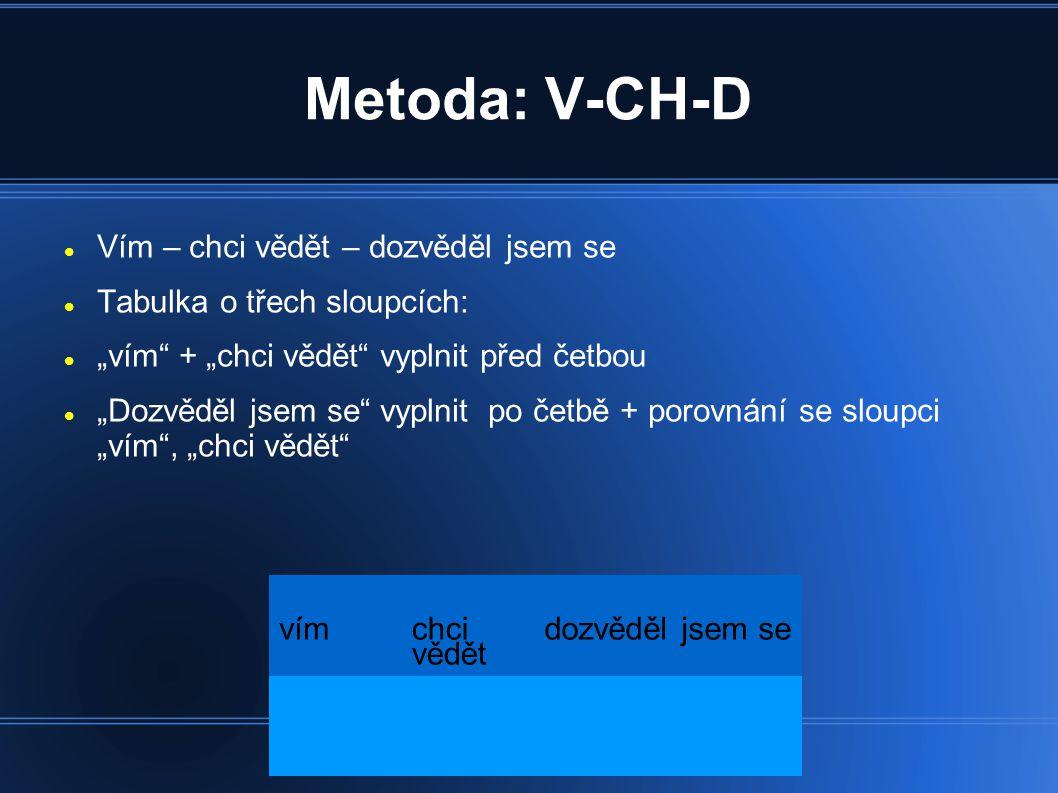 Metoda: V-CH-D Vím – chci vědět – dozvěděl jsem se