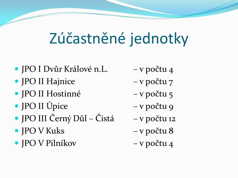 Zúčastněné jednotky JPO I Dvůr Králové n.L. – v počtu 4