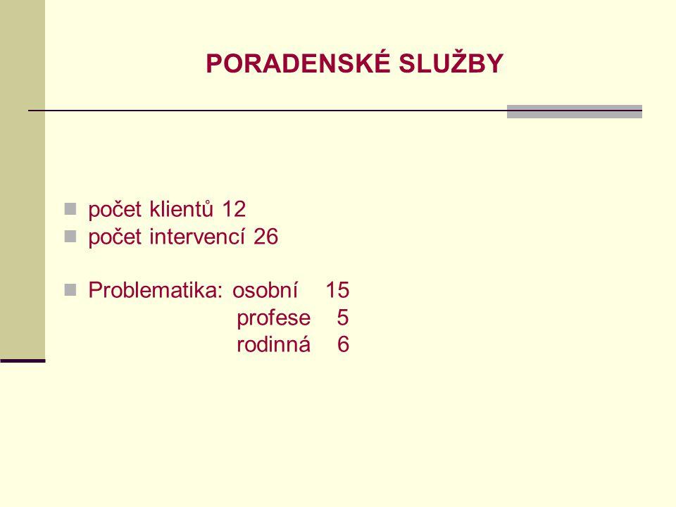 PORADENSKÉ SLUŽBY počet klientů 12 počet intervencí 26