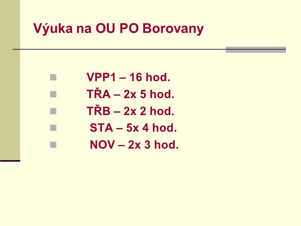 Výuka na OU PO Borovany VPP1 – 16 hod. TŘA – 2x 5 hod. TŘB – 2x 2 hod.