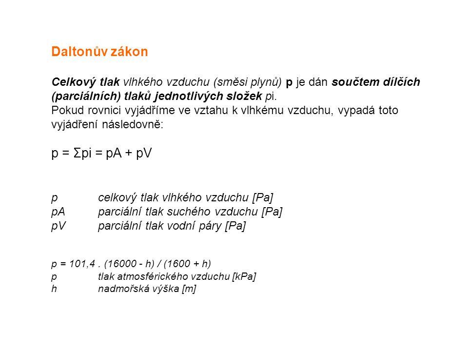 Daltonův zákon p = Σpi = pA + pV