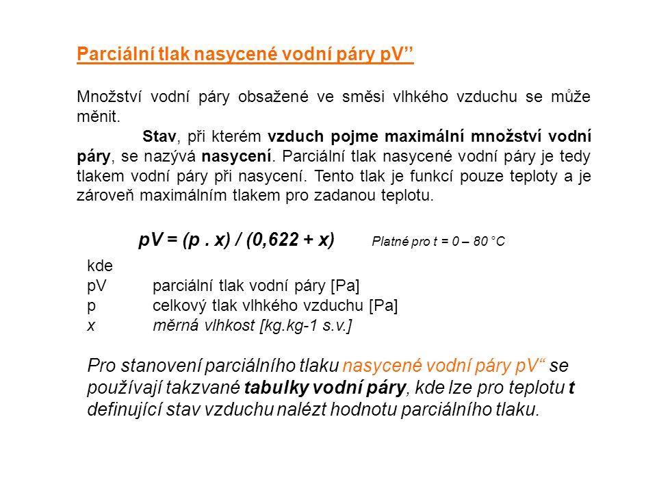 Parciální tlak nasycené vodní páry pV''