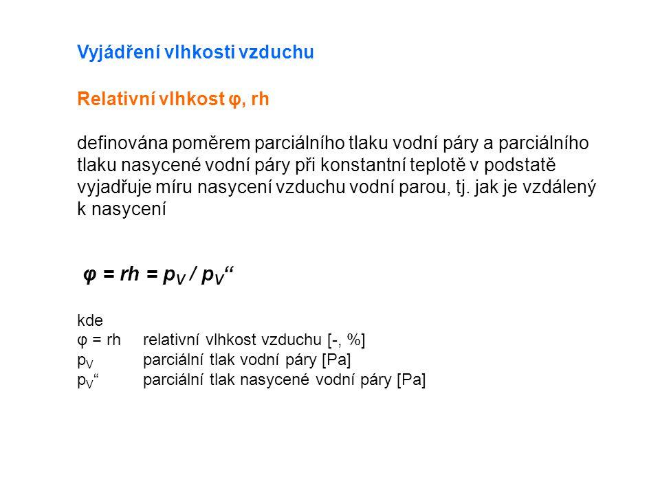 φ = rh = pV / pV'' Vyjádření vlhkosti vzduchu Relativní vlhkost φ, rh