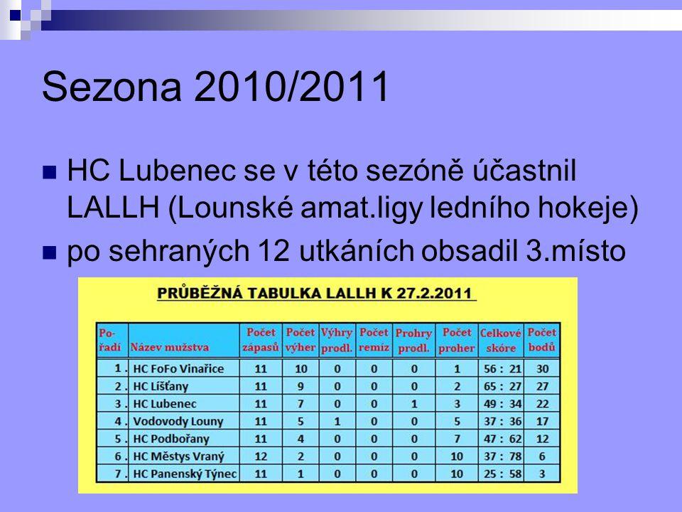 Sezona 2010/2011 HC Lubenec se v této sezóně účastnil LALLH (Lounské amat.ligy ledního hokeje) po sehraných 12 utkáních obsadil 3.místo.