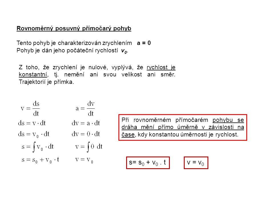s= s0 + v0 . t v = v0 Rovnoměrný posuvný přímočarý pohyb