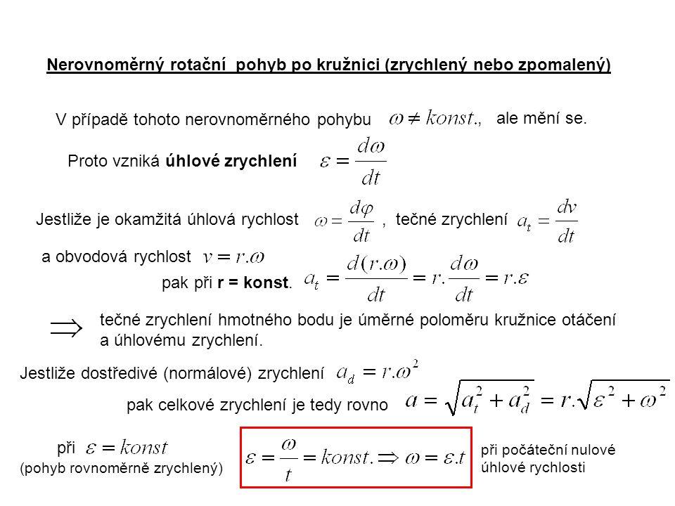 Nerovnoměrný rotační pohyb po kružnici (zrychlený nebo zpomalený)
