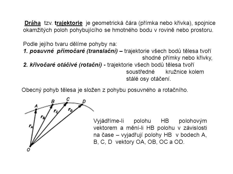 Obecný pohyb tělesa je složen z pohybu posuvného a rotačního.