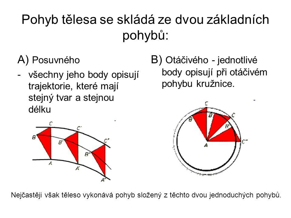 Pohyb tělesa se skládá ze dvou základních pohybů: