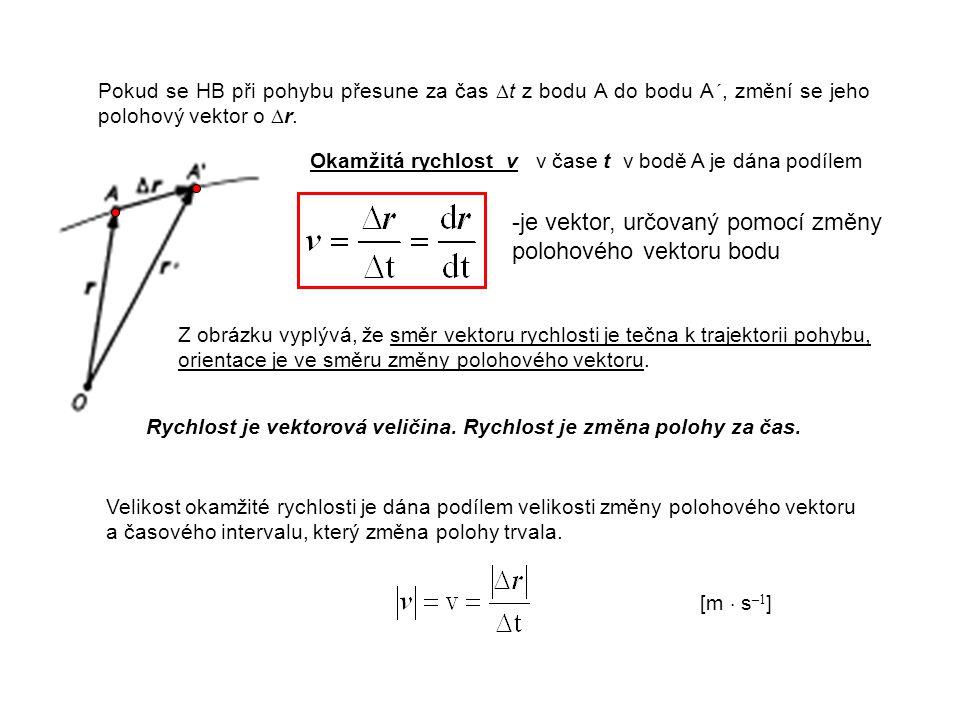 je vektor, určovaný pomocí změny polohového vektoru bodu