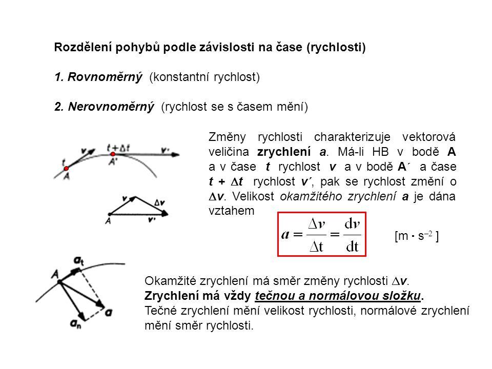 Rozdělení pohybů podle závislosti na čase (rychlosti) 1