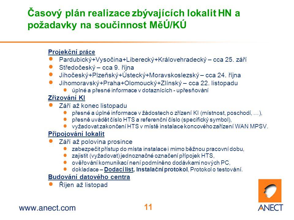 Časový plán realizace zbývajících lokalit HN a požadavky na součinnost MěÚ/KÚ