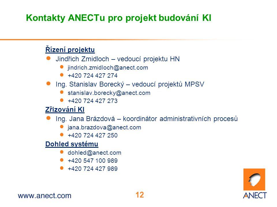 Kontakty ANECTu pro projekt budování KI