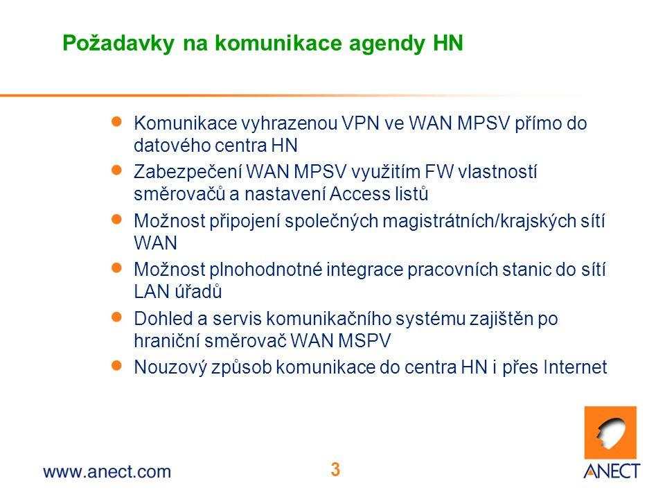 Požadavky na komunikace agendy HN