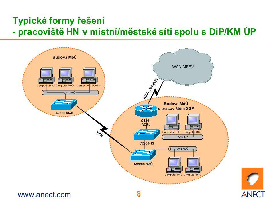 Typické formy řešení - pracoviště HN v místní/městské síti spolu s DiP/KM ÚP