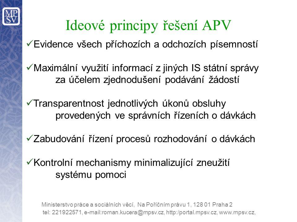 Ideové principy řešení APV