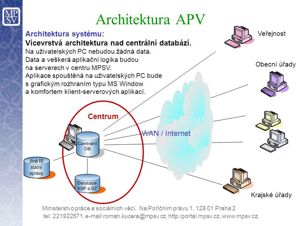 Architektura APV Architektura systému: