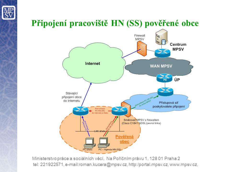 Připojení pracoviště HN (SS) pověřené obce