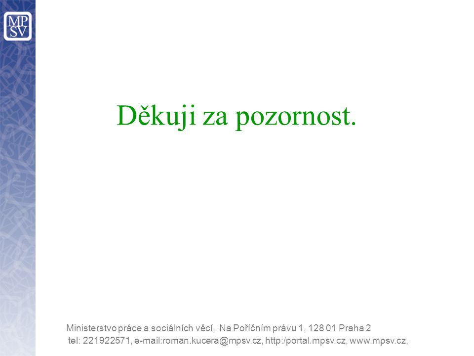 Děkuji za pozornost. Ministerstvo práce a sociálních věcí, Na Poříčním právu 1, 128 01 Praha 2.