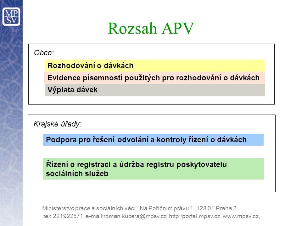 Rozsah APV Obce: Rozhodování o dávkách