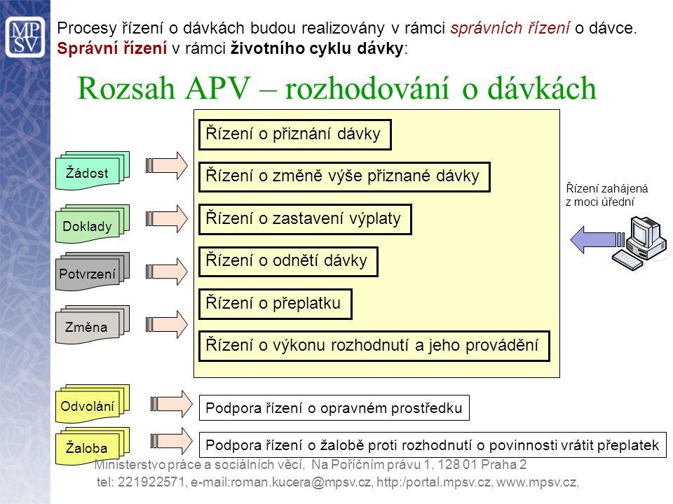 Rozsah APV – rozhodování o dávkách