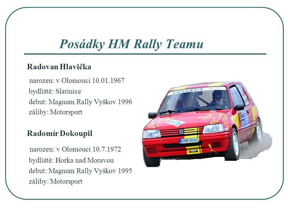 Posádky HM Rally Teamu narozen: v Olomouci 10.7.1972
