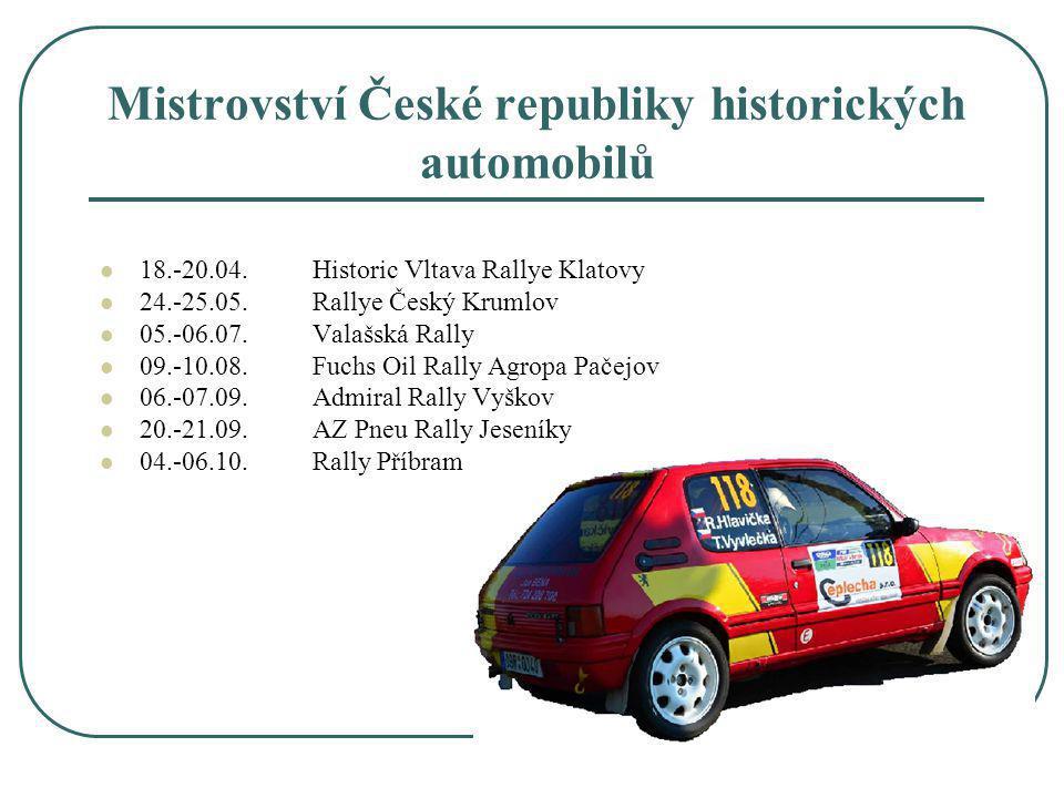 Mistrovství České republiky historických automobilů