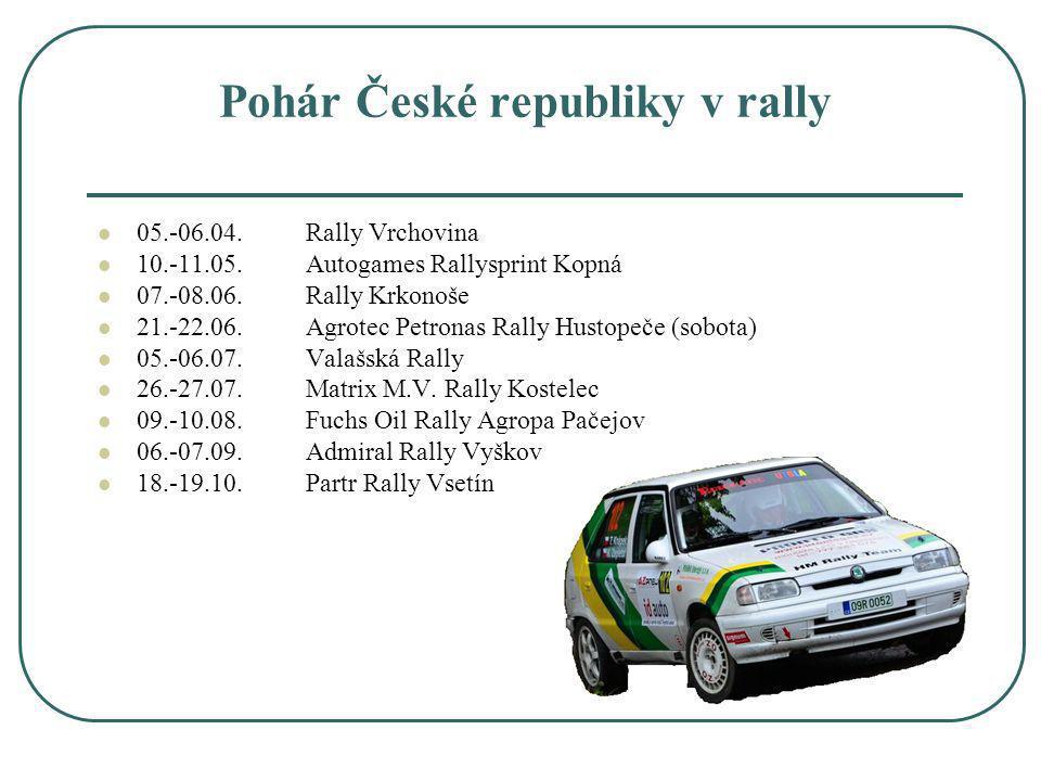 Pohár České republiky v rally