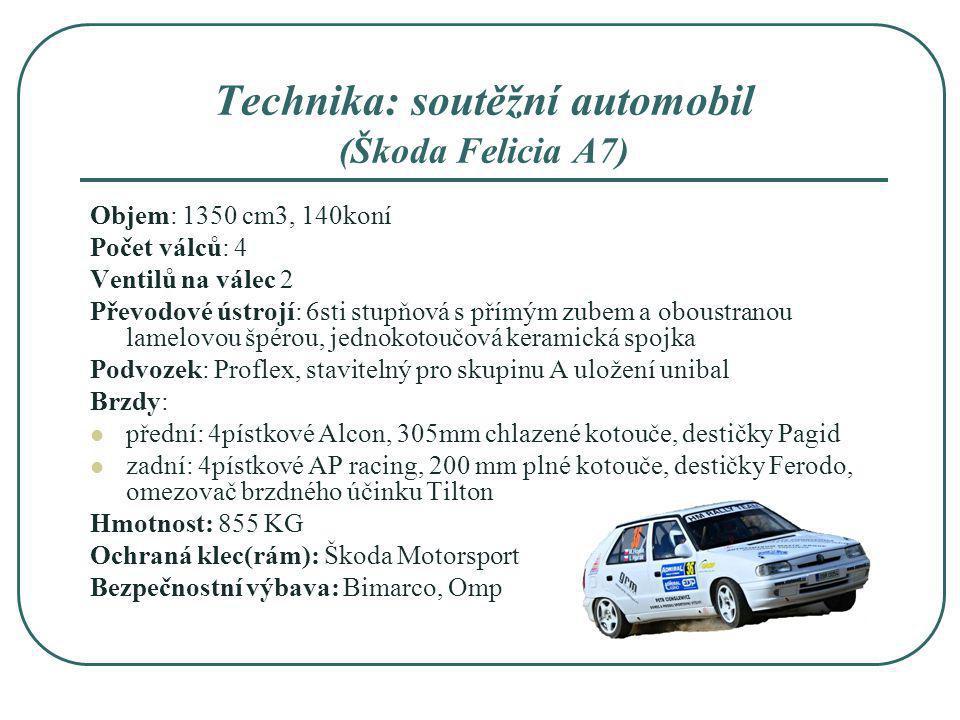 Technika: soutěžní automobil (Škoda Felicia A7)